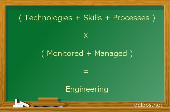 Engineering Management Equations