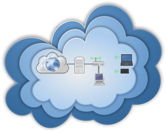 Nomadic Computing on Portable Supercomputers